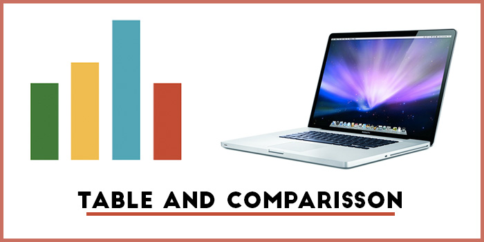 List of Best laptop brands 2018