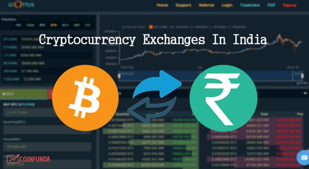 Best-Cryptocurrency-Exchange-in-India