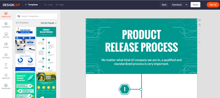 product release process