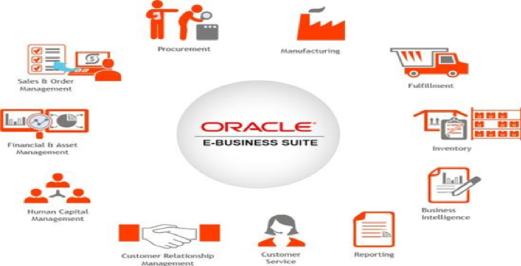 Oracle EBS for Dummies