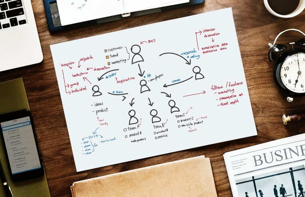 Smart Ideas to Market your SaaS Business online