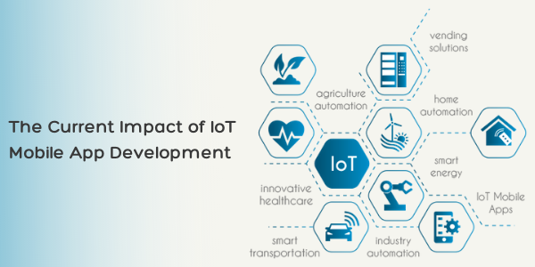 The Current Impact of IoT on Mobile App Development
