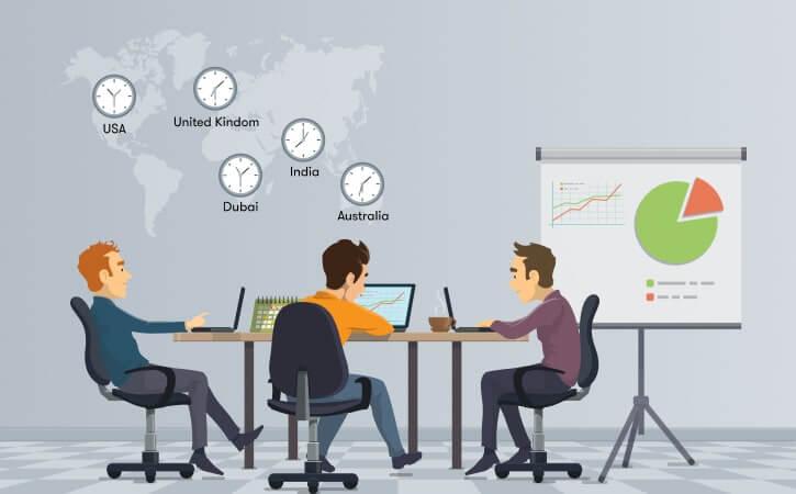 Top 10 Modern strategies to make remote teams work in 2021