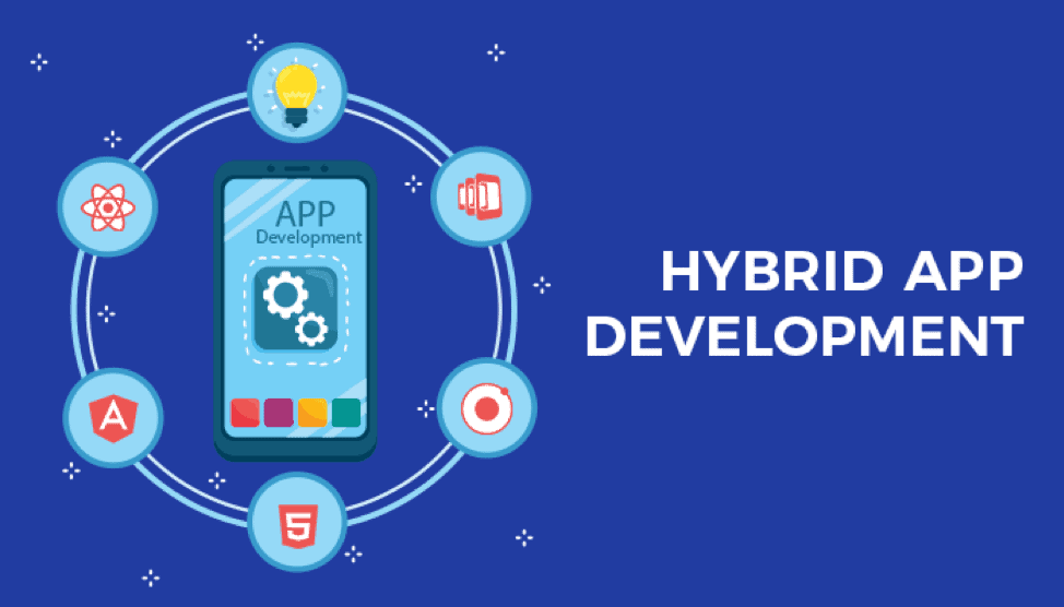 Hybrid App Examples- Best Apps Built With Hybrid Framework