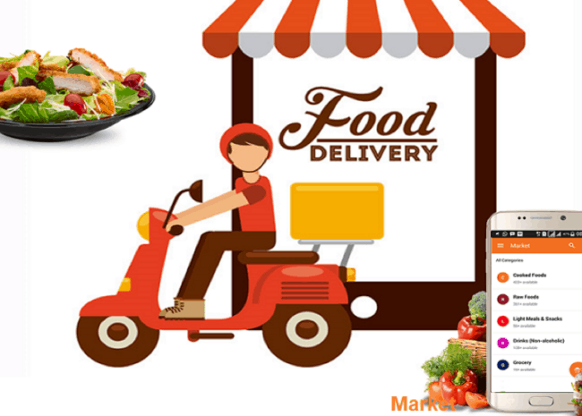 On-Demand Food Delivery Services Market Segmentation and Competitive Analysis