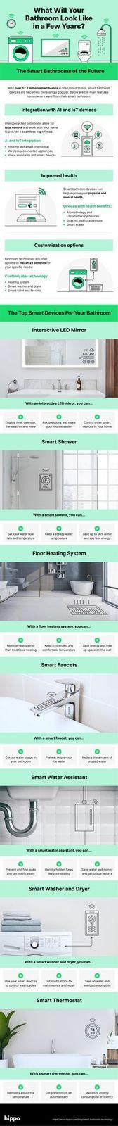 smart-bathroom-IG